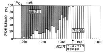 汚染経路1.jpg